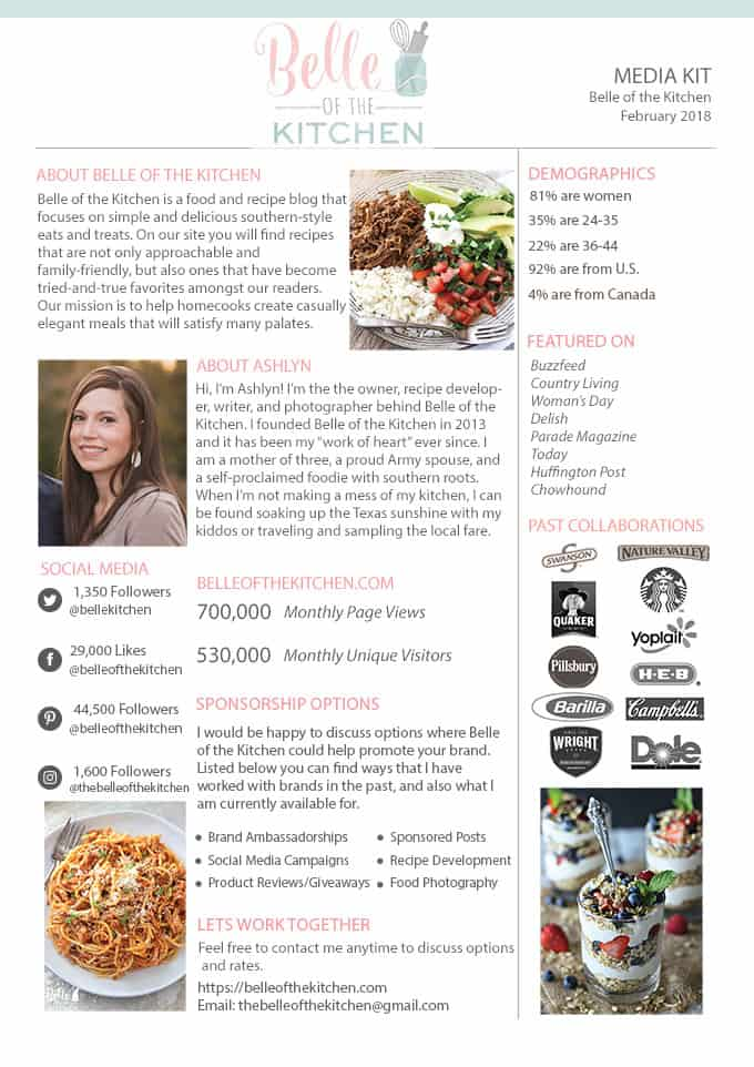 Media Kit | Belle of the Kitchen